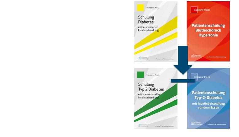 Alle Poster der Schulungsprogramme zum Download